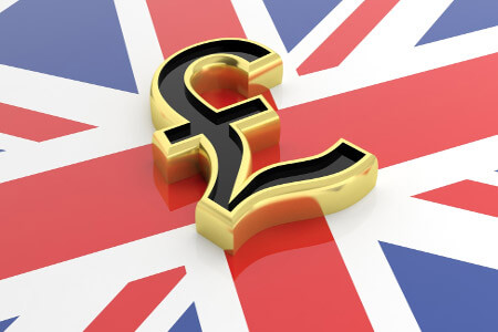 Pound symbol on Union Jack flag